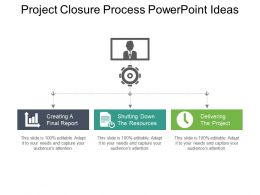 Project Closure Process Powerpoint Ideas
