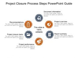 project_closure_process_steps_powerpoint_guide_Slide01