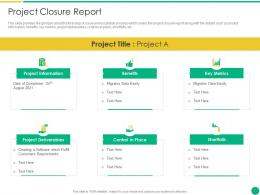Project Closure Report How To Escalate Project Risks Ppt Model Outfit