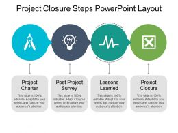 Project Closure Steps Powerpoint Layout