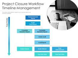 Project Closure Workflow Timeline Management