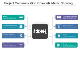 Project Communication Channels Matrix Showing Meetings Discussion Boards