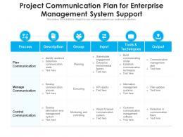 Project Communication Plan For Enterprise Management System Support