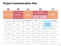 Project Communication Plan Ppt Powerpoint Presentation Icon Slides