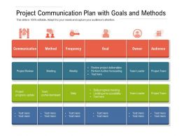 Project Communication Plan With Goals And Methods