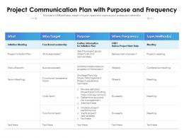 Project Communication Plan With Purpose And Frequency