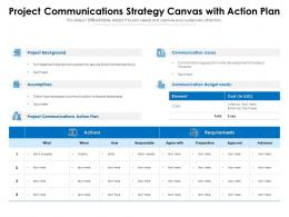 Project Communications Strategy Canvas With Action Plan