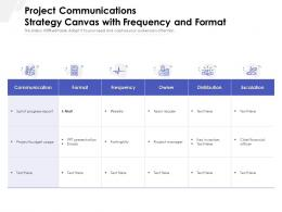 Project Communications Strategy Canvas With Frequency And Format