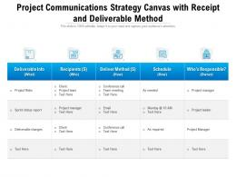 Project Communications Strategy Canvas With Receipt And Deliverable Method
