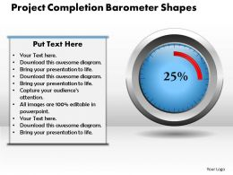 Project Completion Barometer PowerPoint Template