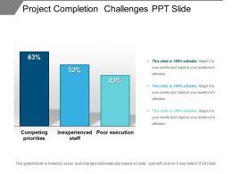 Project Completion Challenges Ppt Slide