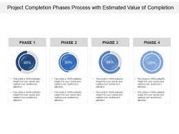 Project Completion Phases Process With Estimated Value Of Completion