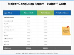 Project Conclusion Report Budget Costs Planned Ppt Powerpoint Presentation List