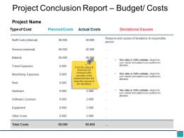 Project Conclusion Report Budget Costs Powerpoint Slide Graphics