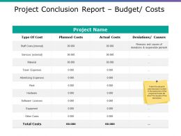 Project Conclusion Report Budget Costs Ppt Slide