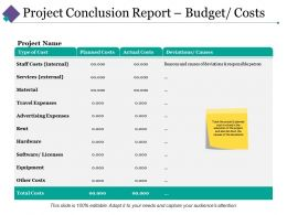 Project Conclusion Report Budget Costs Ppt Slides Skills