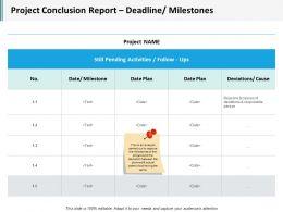 Project Conclusion Report Deadline Milestones Ppt Infographics Icons