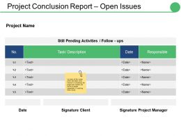 Project Conclusion Report Open Issues Ppt Infographic Template Visual Aids