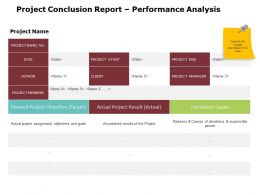 Project Conclusion Report Performance Analysis Ppt Powerpoint Presentation Gallery Layout
