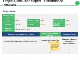 Project Conclusion Report Performance Analysis Ppt Summary Backgrounds