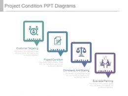 Project Condition Ppt Diagrams