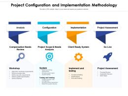 Project Configuration And Implementation Methodology