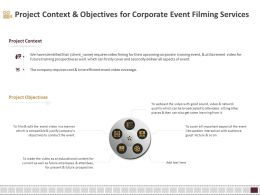 Project Context And Objectives For Corporate Event Filming Services Ppt Templates