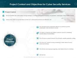 Project Context And Objectives For Cyber Security Services Ppt Powerpoint Styles