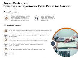 Project Context And Objectives For Organization Cyber Protection Services Ppt Powerpoint Tips