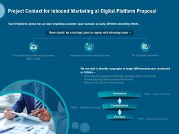 Project Context For Inbound Marketing At Digital Platform Proposal Ppt Icon Grid