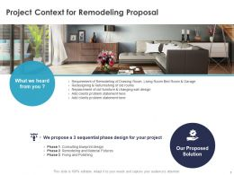 Project Context For Remodeling Proposal Ppt Powerpoint Presentation Gallery Deck