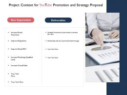 Project Context For Youtube Promotion And Strategy Proposal Ppt Slides