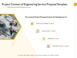 Project Context Of Engineering Service Proposal Template Ppt Powerpoint Presentation Deck