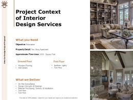 Project Context Of Interior Design Services Deliver Ppt Powerpoint Presentation Slides