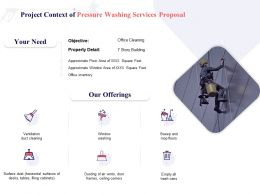 Project Context Of Pressure Washing Services Proposal Ppt Powerpoint Presentation Pictures