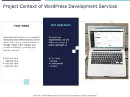 Project Context Of WordPress Development Services Ppt Powerpoint Presentation Outline Inspiration