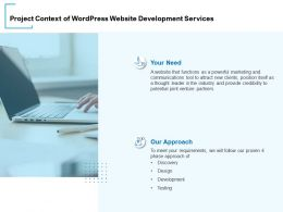 Project Context Of WordPress Website Development Services Ppt Powerpoint Presentation Shapes