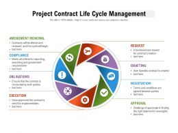 Project Contract Life Cycle Management