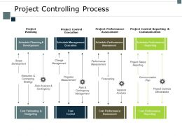 Project Controlling Process Planning Ppt Powerpoint Presentation File Demonstration