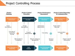 Project Controlling Process Ppt Powerpoint Presentation File Mockup