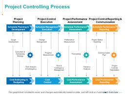 Project Controlling Process Ppt Powerpoint Presentation Inspiration Show