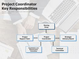 Project Coordinator Key Responsibilities
