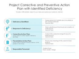 Project Corrective And Preventive Action Plan With Identified Deficiency