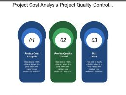 Project Cost Analysis Project Quality Control Resource Utilization Plan Cpb