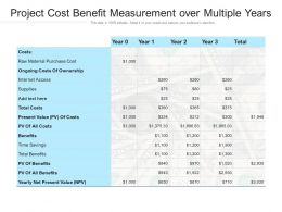 Project Cost Benefit Measurement Over Multiple Years
