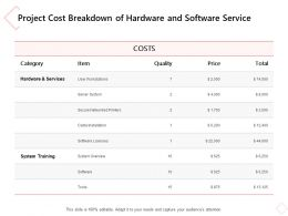 Project Cost Breakdown Of Hardware And Software Service Ppt Powerpoint Presentation Portfolio