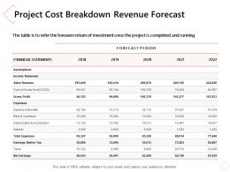 Project Cost Breakdown Revenue Forecast Ppt Powerpoint Presentation Summary Structure