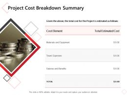 Project Cost Breakdown Summary Ppt Powerpoint Presentation Infographic Template Demonstration