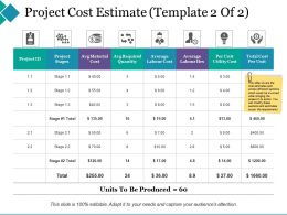 Project Cost Estimate Average Labour Cost