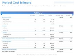 Project Cost Estimate Licensed Software Ppt Powerpoint Presentation Picture